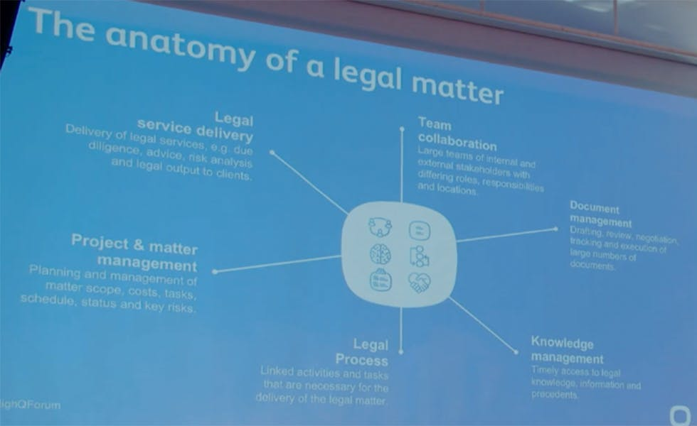 Anatomy-of-a-legal-matter – The Lawyer | Legal insight, benchmarking ...